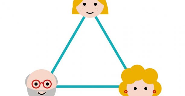 Driehoeksgesprekken rapporten